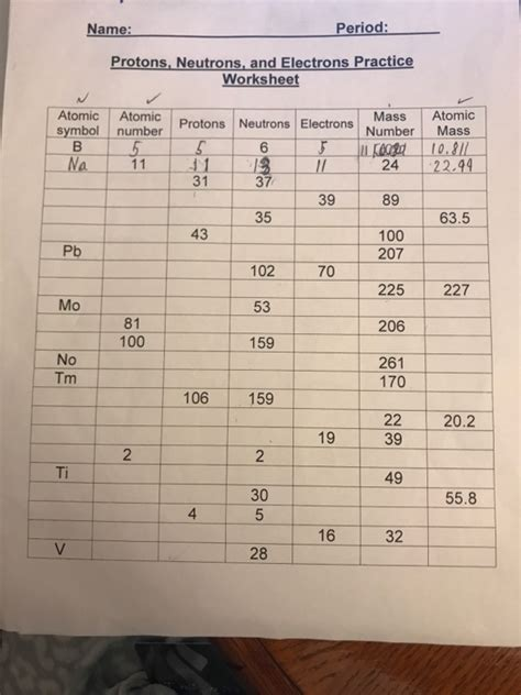 Calculating Protons Neutrons And Electrons Worksheet by Calculating Protons Neutrons And Electrons Worksheet