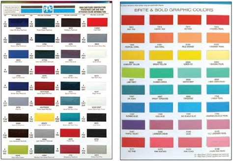 paint colors for your car automotive painting guide what products to use