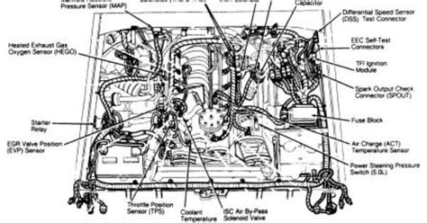 small engine repair training 1998 ford f150 user handbook ford f150 engine diagram 1989 http www 2carpros com forum automotive pictures 198357 graphic