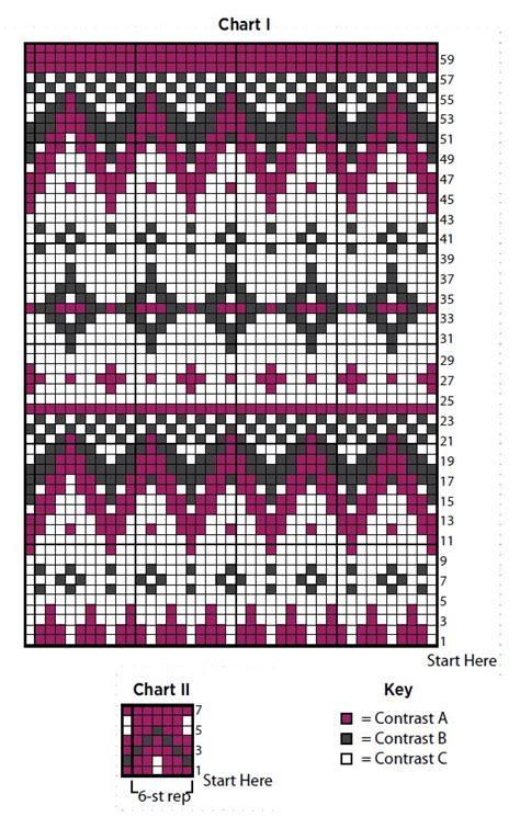 free fair isle knitting patterns fantastic fair isle allfreeknitting