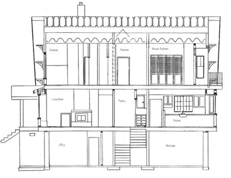 draft a blueprint of your home how to draw house cross sections