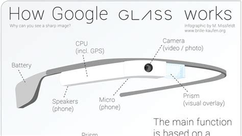 what is lwork glass glass how does it work glass features