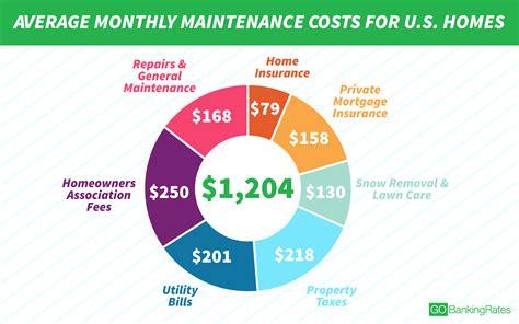average rent in nj 100 average rent in nj apartment reits a dive