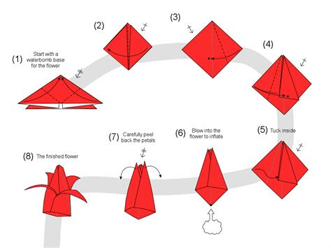 origami koi diagram creative seni kreatif how to cara origami diagram