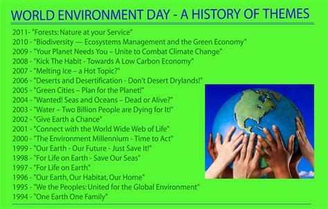 theme save earth picturespool world environmental day wallpapers quotes