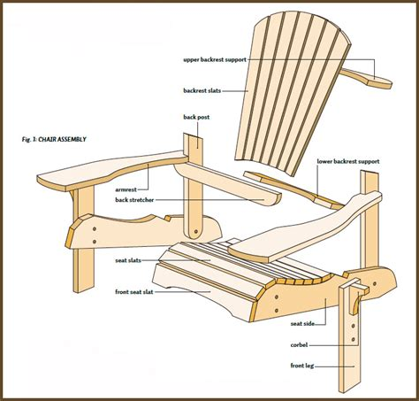 simple woodworking plans free free woodworking plans garden chairs discover