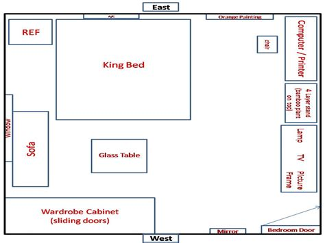 how to feng shui a bedroom feng shui bedroom bedroom at real estate