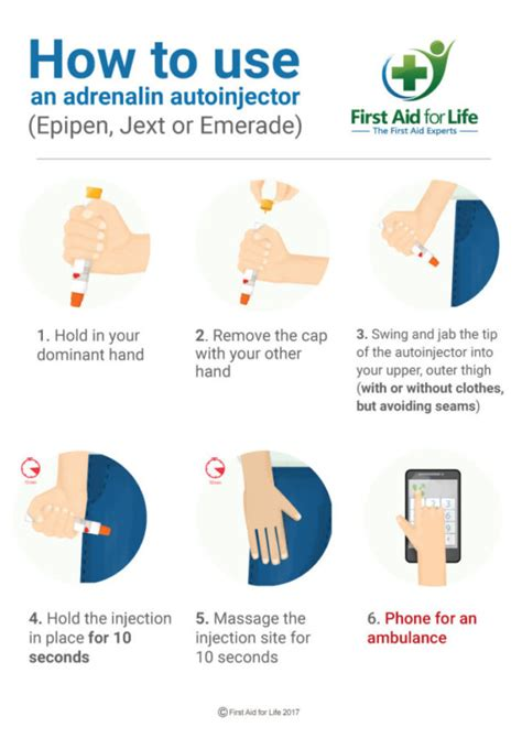 how to ise how to get hold of the emergency adrenaline auto injectors
