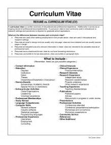 Free Sample Resume Cover Letters cv vs resume jvwithmenow com
