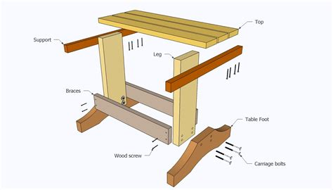 woodworking blueprint maker small table plans howtospecialist how to build step