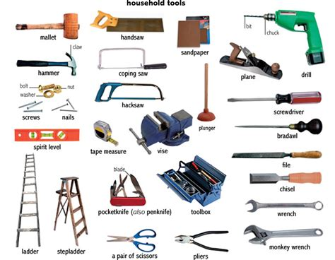 woodwork tools names woodworking tools and names model black woodworking