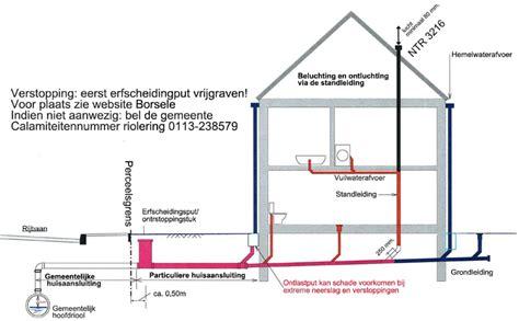 Wc Verstopt Septische Put by Wateroverlast Stankoverlast Klachten Rioleringen