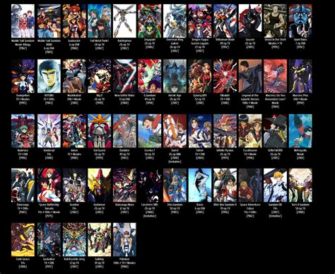 list of anime mecha anime recommendations anime photo 6653544 fanpop