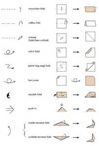 origami basic folds origamiginga a galaxy of origami