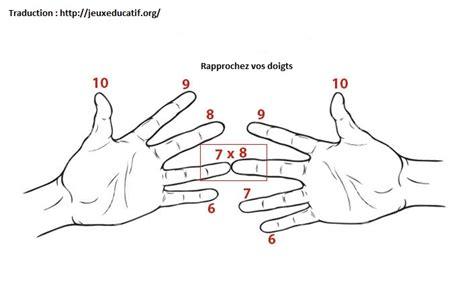 apprendre facilement les tables de multiplications tables de multiplication