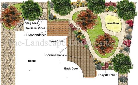 design your backyard backyard landscape design on small backyard