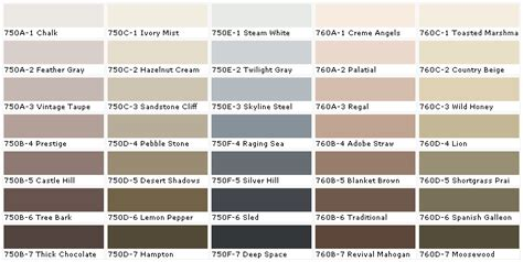 behr paint colors sles behr paint coupons home depot home painting ideas