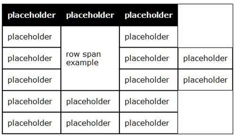 tool building an html table generator hb design