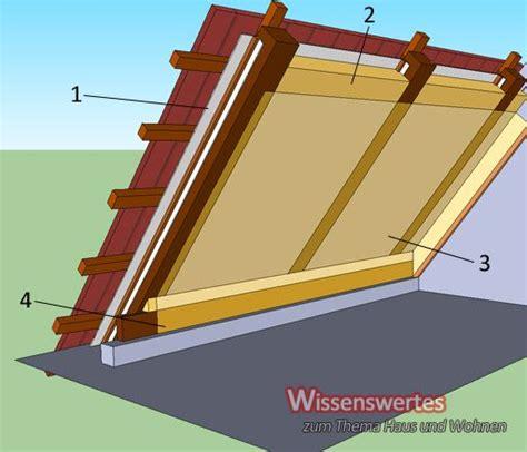 Dachdämmung Altbau Kosten by Schematischer Aufbau Der Dachd 228 Mmung Bau