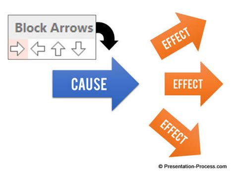 10 creative ways to present cause effect diagrams in