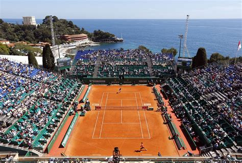 monte carlo rolex masters tennis forecast