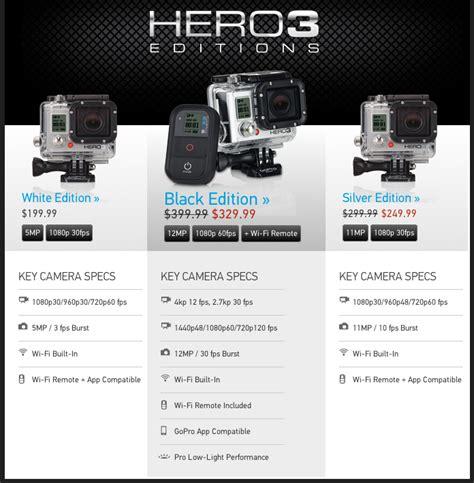 gopro hero 3 sale gopro hero3 vs hero3 side by side review cheesycam