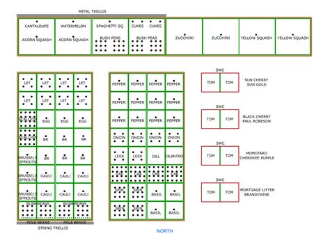 garden layout plans 301 moved permanently