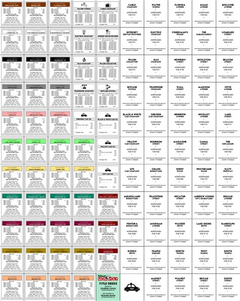 make your own monopoly chance cards ultimate monopoly title deeds by jonizaak on deviantart