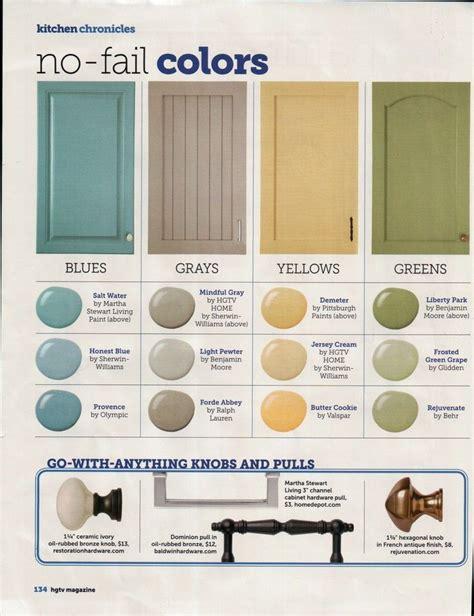 paint color for kitchen cabinets best 20 kitchen color schemes ideas on