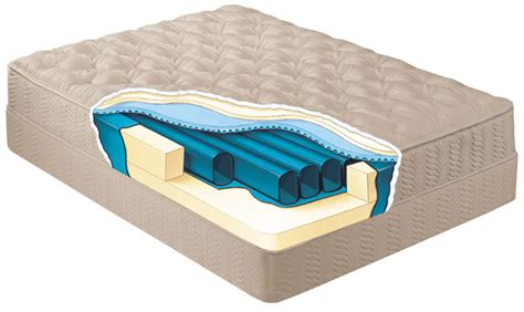 softside waterbeds waterbeds westwaterbeds west