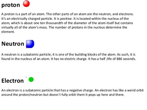 Definition Of Protons Neutrons And Electrons by Atoms Elements And The Periodic Table