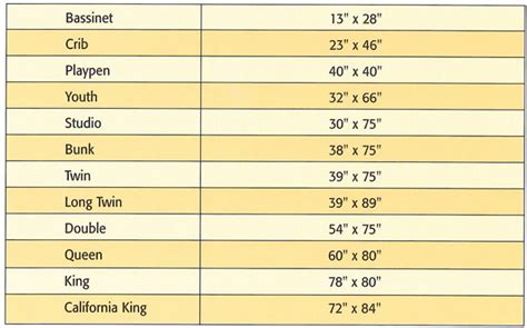 bed measurements in inches bed size in inches 28 images mattress size chart and