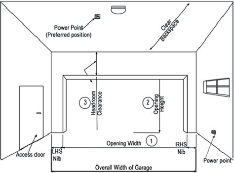 overhead garage door dimensions how to determine the