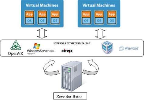 eva escritorios virtuales virtualizaci 243 n e infraestructuras meysa i t solutions