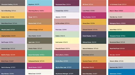 paint color trends 2017 paint color trends in 2017