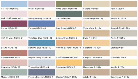 paint colors for behr paint sles 2017 grasscloth wallpaper