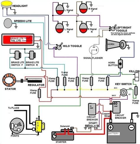 how do you read a how to read automobile wiring diagrams it still runs