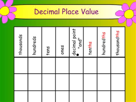 place value smart exchange usa place value chart