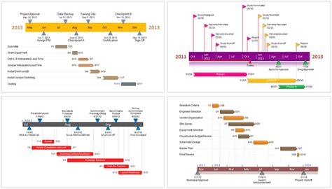 the world s 1 free timeline maker for powerpoint just got