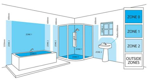 bathroom lighting zones bathroom lighting regulations and zones at litecraft