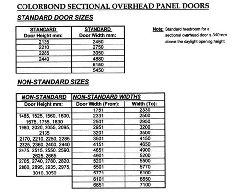 standard overhead door sizes garage door 187 standard garage door sizes inspiring