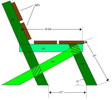 bench patterns woodworking plans simple outdoor wooden bench designs 187 plansdownload