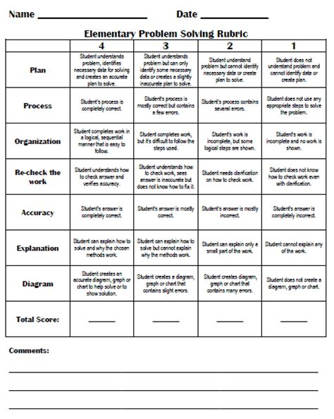 2nd grade writing rubric friendly letter search results