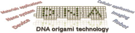 Paper Review Of Dna Origami Technology Biomaterials