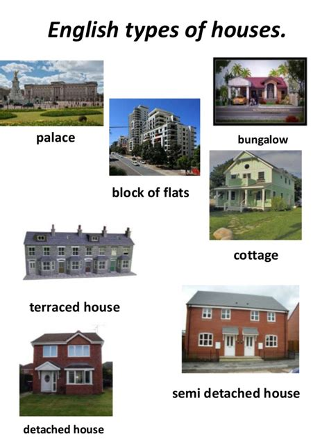 types of houses houses and homes a project work