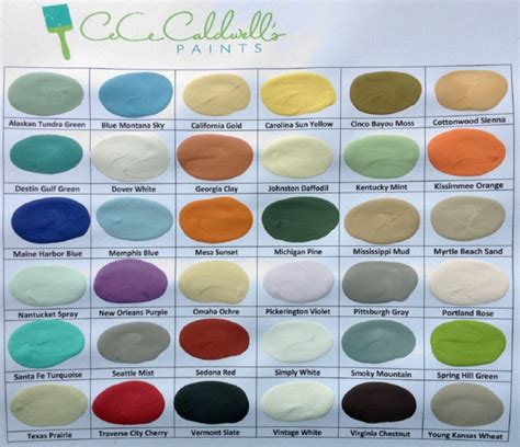 chalk paint colors at sherwin williams cece caldwell chalk paint giveaway