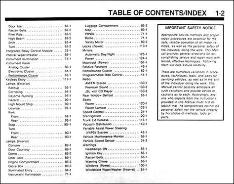 download car manuals pdf free 1989 ford thunderbird auto manual car service manuals pdf 1990 ford thunderbird security system 1993 mercury cougar repair