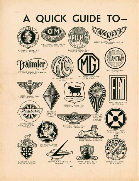 vintage guide to motor car badges circa 1937