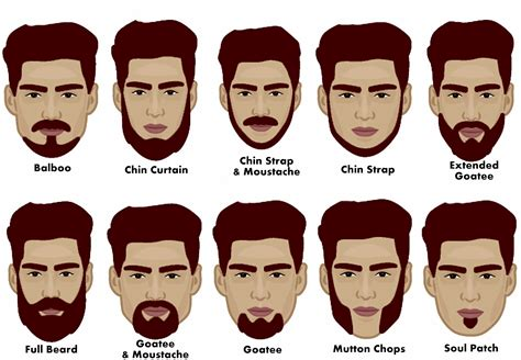 17 best images about draw beards moustaches