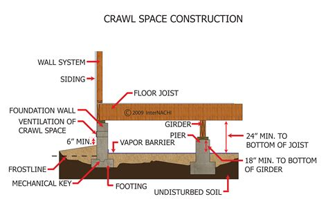 Carriage House Floor Plans index of gallery images foundation general